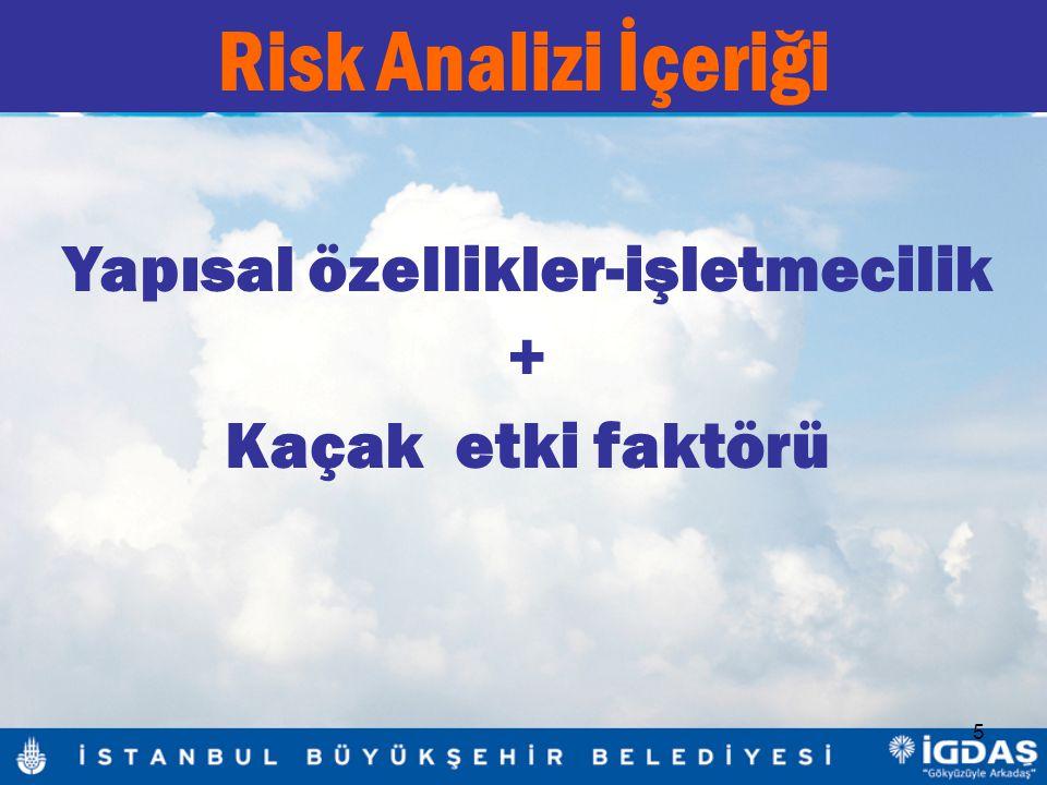 5 Risk Analizi İçeriği Yapısal özellikler-işletmecilik + Kaçak etki faktörü