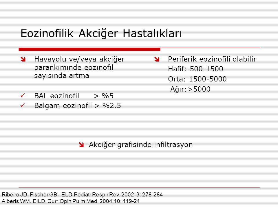  Astım  Periferik eozinofili (1000 hücre / L)  Aspergillusa karşı pozitif deri reaksiyonu  Serumda aspergillusa karşı presipitan IgG antikorlar  Serum total IgE >1000  Pulmoner infiltrat varlığı(öyküsü)  Santral bronşiektazi  Serumda aspergillusa karşı IgE ve IgG antikorlar  Balgamda aspergillus  Kahverengi balgam  Deri testinde geç reaksiyon  KS ile serum IgE de düşme Chest 2002; 121: 1988-999 Allerjik Bronkopulmoner Aspergillozis