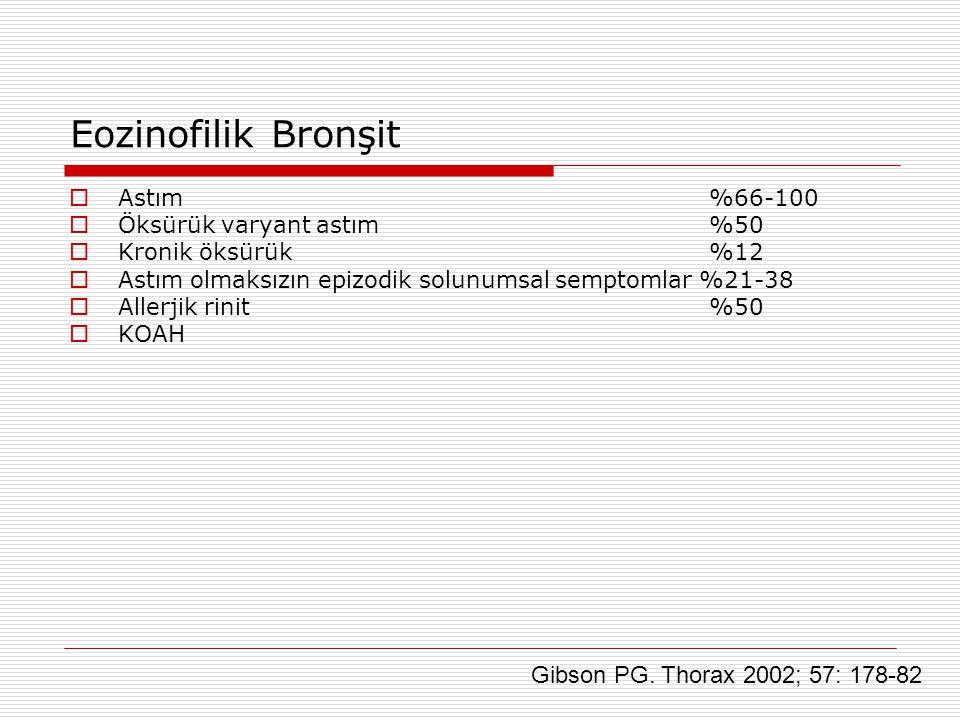 Eozinofilik Bronşit  Astım %66-100  Öksürük varyant astım %50  Kronik öksürük %12  Astım olmaksızın epizodik solunumsal semptomlar %21-38  Allerj
