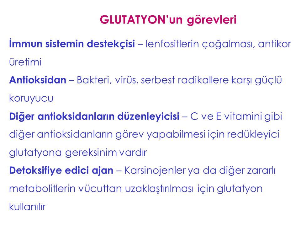 GLUTATYON (GSH) Proteinlerdeki sistein tiol yan zincirlerini redükte halde tutan nonenzimatik bir redükleyici ajan Tripeptid  -glutamik asid + sistei