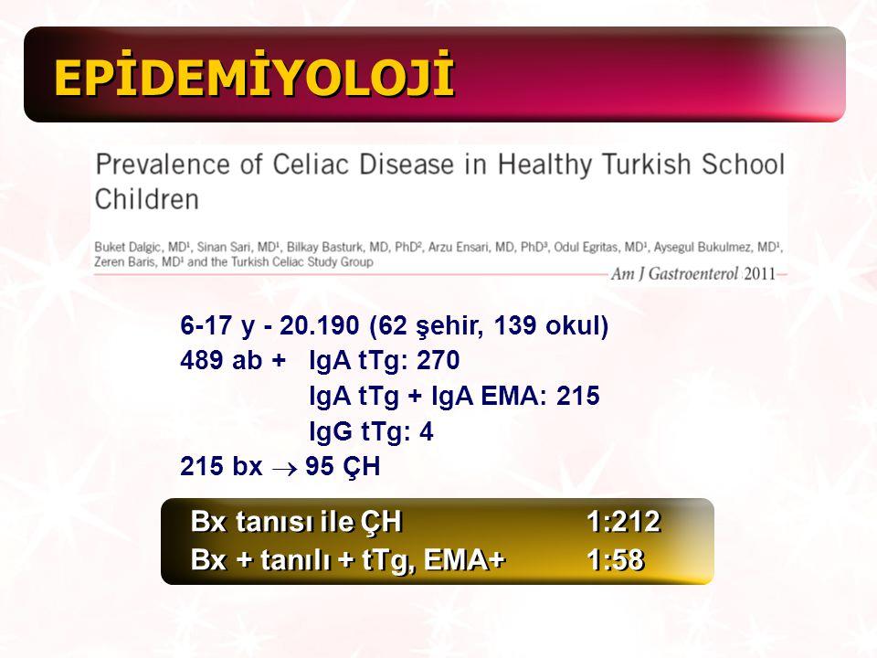 Eşlik Eden Hastalıklar Tip I DM Otoimmün tiroid hastalığı Tip I DM Otoimmün tiroid hastalığı IgA eksikliği Otoimmün karaciğer hastalığı Down Sendromu Turner Sendromu Williams Sendromu Down Sendromu Turner Sendromu Williams Sendromu
