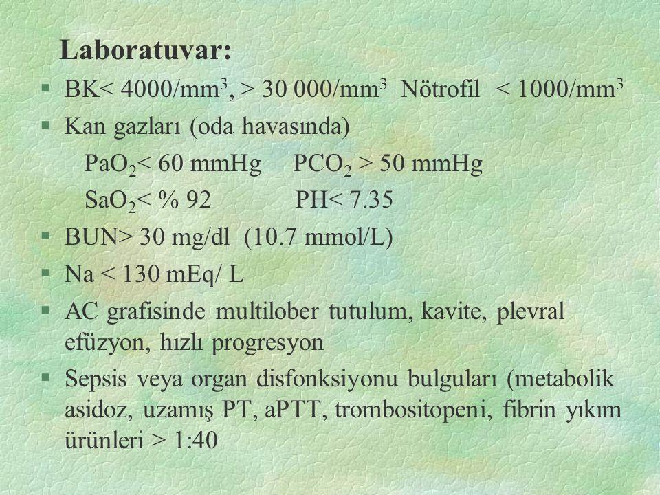Laboratuvar: §BK 30 000/mm 3 Nötrofil < 1000/mm 3 §Kan gazları (oda havasında) PaO 2 50 mmHg SaO 2 < % 92 PH< 7.35 §BUN> 30 mg/dl (10.7 mmol/L) §Na <