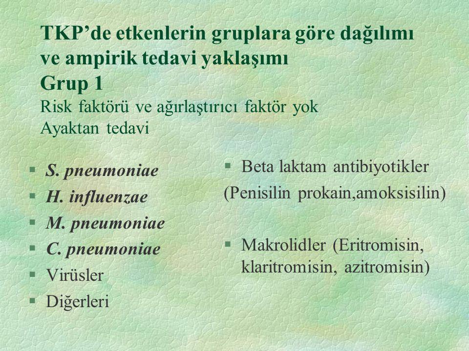 TKP'de etkenlerin gruplara göre dağılımı ve ampirik tedavi yaklaşımı Grup 1 Risk faktörü ve ağırlaştırıcı faktör yok Ayaktan tedavi §S. pneumoniae §H.