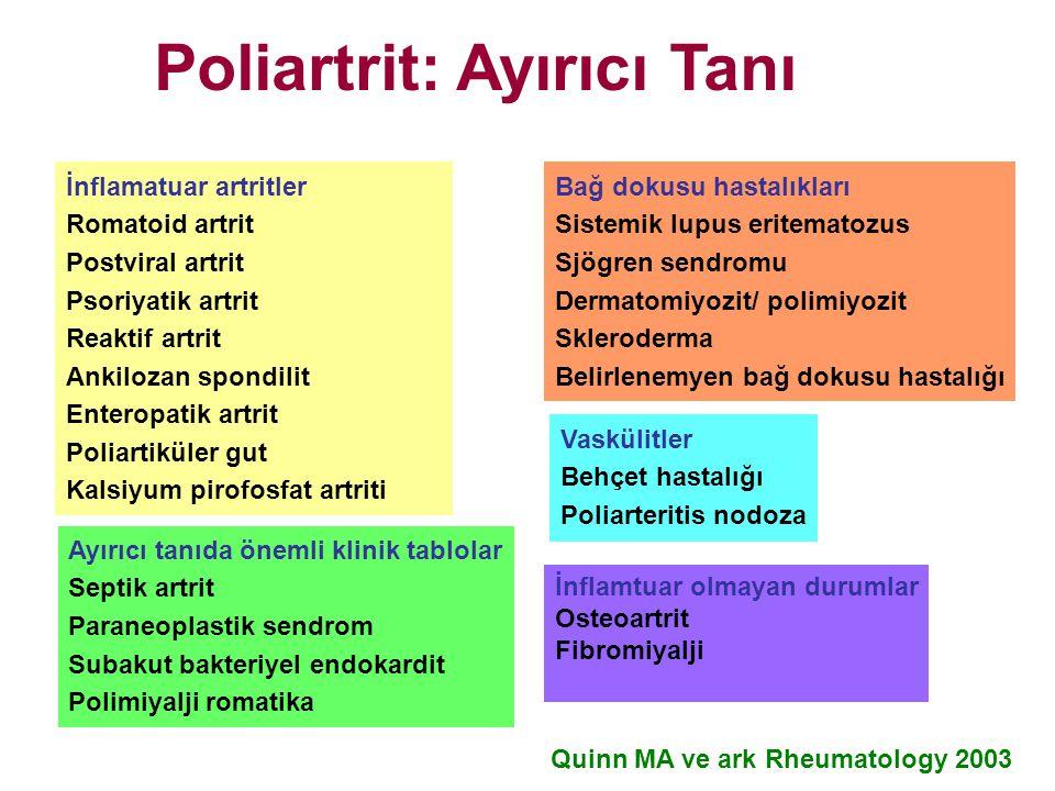 Poliartrit: Ayırıcı Tanı Quinn MA ve ark Rheumatology 2003 İnflamatuar artritler Romatoid artrit Postviral artrit Psoriyatik artrit Reaktif artrit Ank