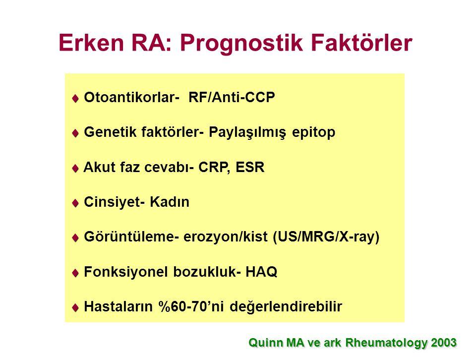Erken RA: Prognostik Faktörler   Otoantikorlar- RF/Anti-CCP   Genetik faktörler- Paylaşılmış epitop   Akut faz cevabı- CRP, ESR   Cinsiyet- Ka