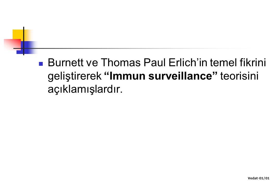 """Burnett ve Thomas Paul Erlich'in temel fikrini geliştirerek """"Immun surveillance"""" teorisini açıklamışlardır. Vedat-01/01"""