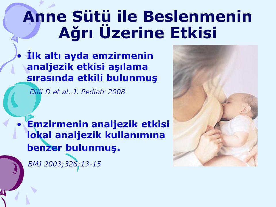 Anne Sütü ile Beslenmenin Ağrı Üzerine Etkisi İlk altı ayda emzirmenin analjezik etkisi aşılama sırasında etkili bulunmuş Dilli D et al. J. Pediatr 20