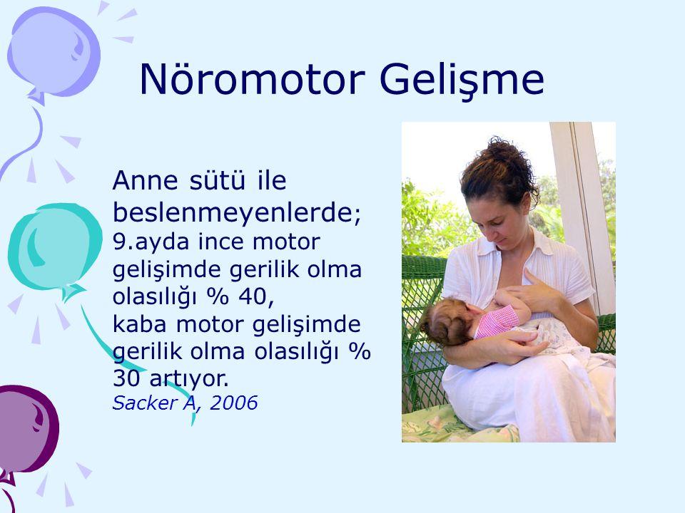 Nöromotor Gelişme Anne sütü ile beslenmeyenlerde ; 9.ayda ince motor gelişimde gerilik olma olasılığı % 40, kaba motor gelişimde gerilik olma olasılığ