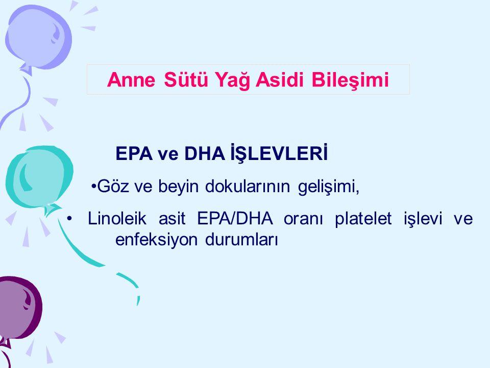 Anne Sütü Yağ Asidi Bileşimi EPA ve DHA İŞLEVLERİ Göz ve beyin dokularının gelişimi, Linoleik asit EPA/DHA oranı platelet işlevi ve enfeksiyon durumla