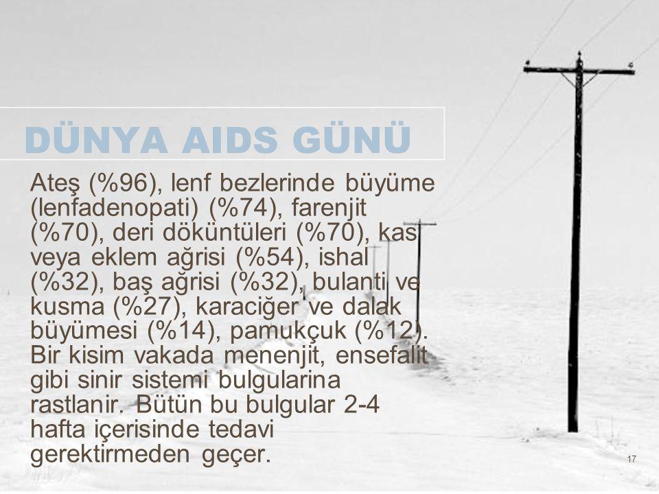 17 DÜNYA AIDS GÜNÜ Ateş (%96), lenf bezlerinde büyüme (lenfadenopati) (%74), farenjit (%70), deri döküntüleri (%70), kas veya eklem ağrisi (%54), isha