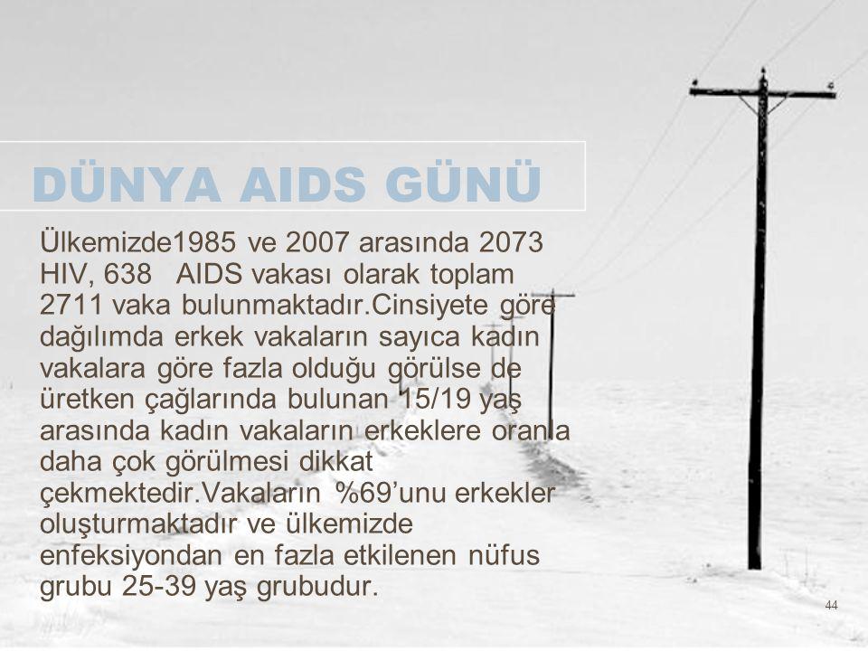 44 DÜNYA AIDS GÜNÜ Ülkemizde1985 ve 2007 arasında 2073 HIV, 638 AIDS vakası olarak toplam 2711 vaka bulunmaktadır.Cinsiyete göre dağılımda erkek vakal