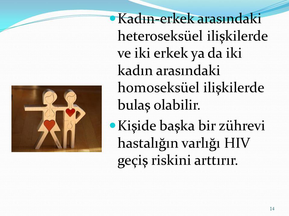 Kadın-erkek arasındaki heteroseksüel ilişkilerde ve iki erkek ya da iki kadın arasındaki homoseksüel ilişkilerde bulaş olabilir. Kişide başka bir zühr