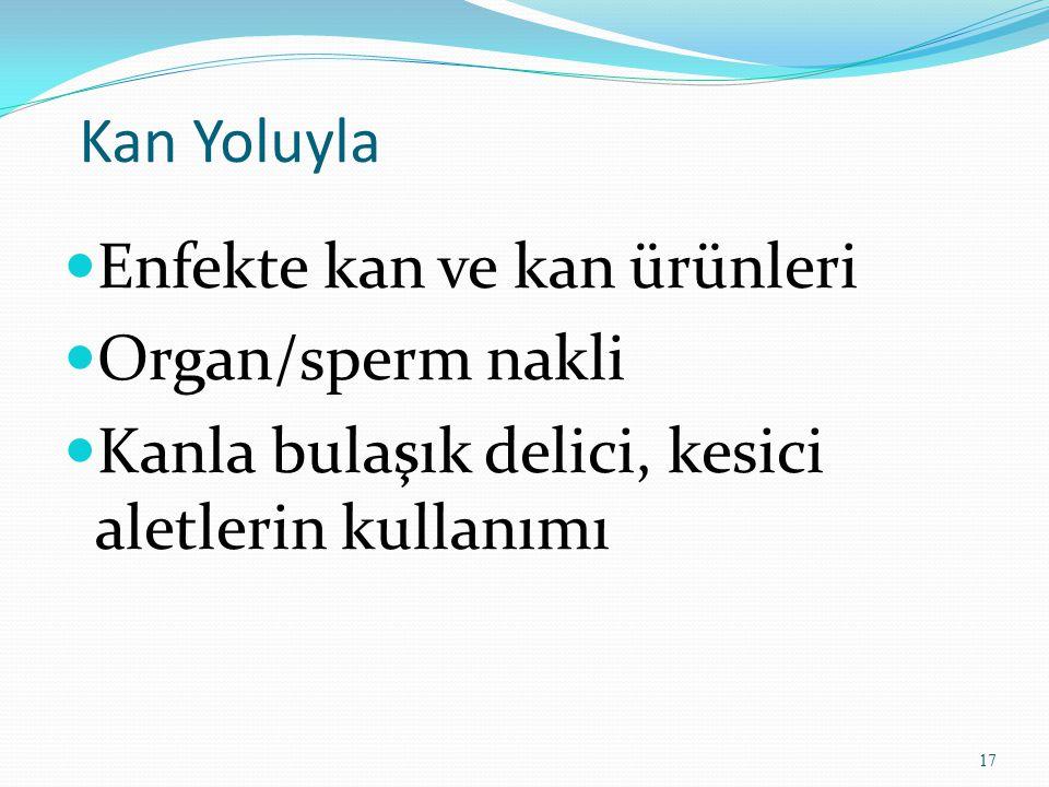 Kan Yoluyla Enfekte kan ve kan ürünleri Organ/sperm nakli Kanla bulaşık delici, kesici aletlerin kullanımı 17
