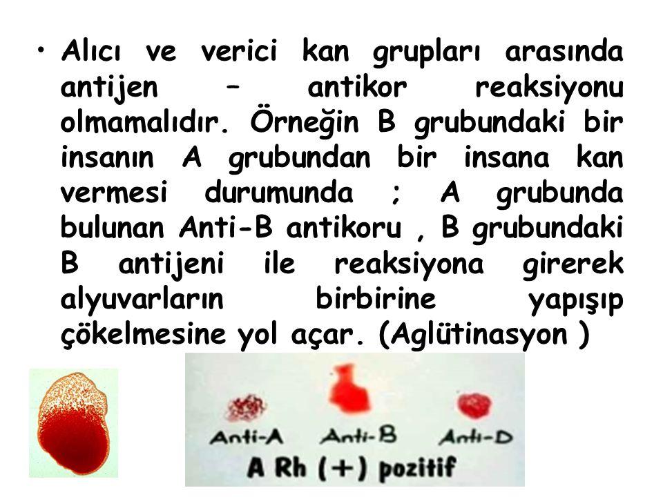 Alıcı ve verici kan grupları arasında antijen – antikor reaksiyonu olmamalıdır. Örneğin B grubundaki bir insanın A grubundan bir insana kan vermesi du