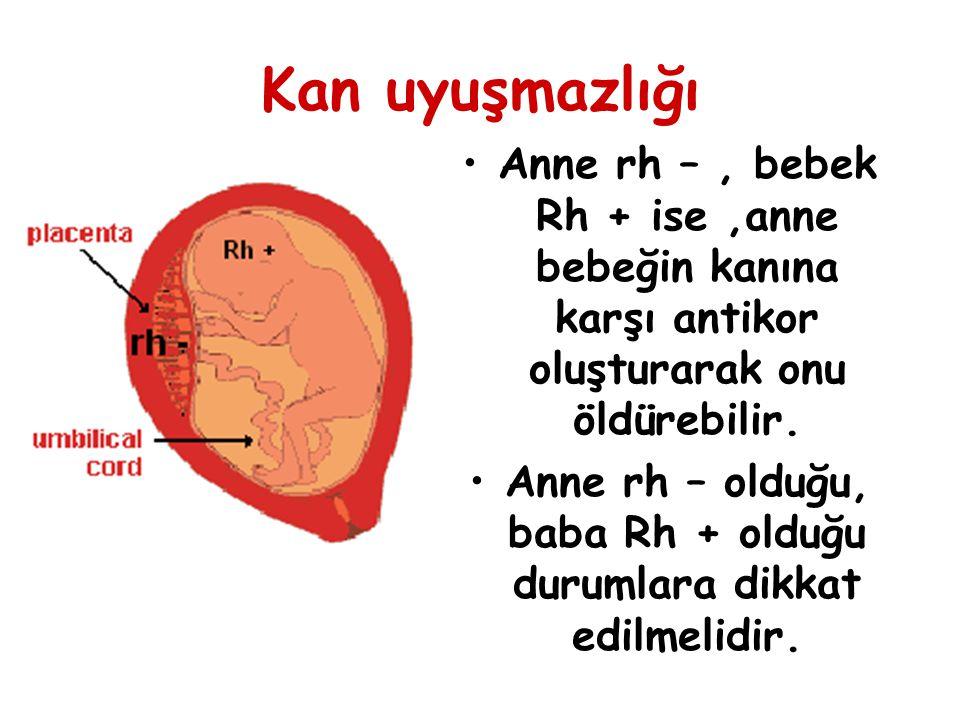 Kan uyuşmazlığı Anne rh –, bebek Rh + ise,anne bebeğin kanına karşı antikor oluşturarak onu öldürebilir. Anne rh – olduğu, baba Rh + olduğu durumlara