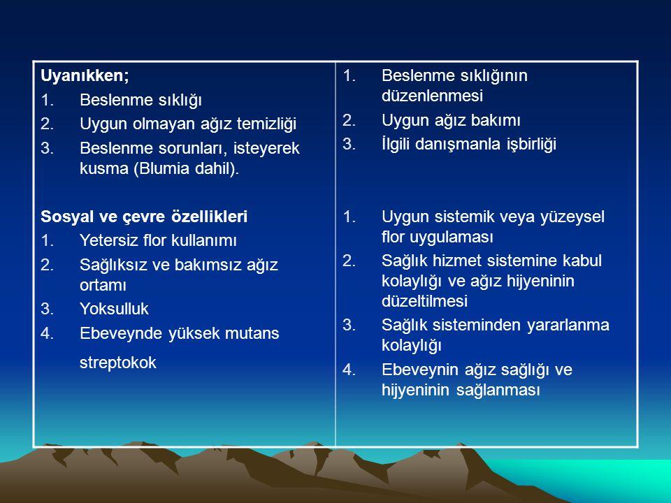 Uyanıkken; 1.Beslenme sıklığı 2.Uygun olmayan ağız temizliği 3.Beslenme sorunları, isteyerek kusma (Blumia dahil). Sosyal ve çevre özellikleri 1.Yeter