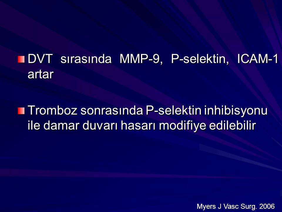 DVT sırasında MMP-9, P-selektin, ICAM-1 artar Tromboz sonrasında P-selektin inhibisyonu ile damar duvarı hasarı modifiye edilebilir Myers J Vasc Surg.