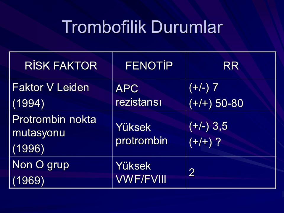 RİSK FAKTOR FENOTİPRR Faktor V Leiden (1994) APC rezistansı (+/-) 7 (+/+) 50-80 Protrombin nokta mutasyonu (1996) Yüksek protrombin (+/-) 3,5 (+/+) ?