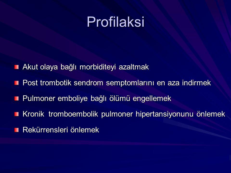 Profilaksi Akut olaya bağlı morbiditeyi azaltmak Post trombotik sendrom semptomlarını en aza indirmek Pulmoner emboliye bağlı ölümü engellemek Kronik