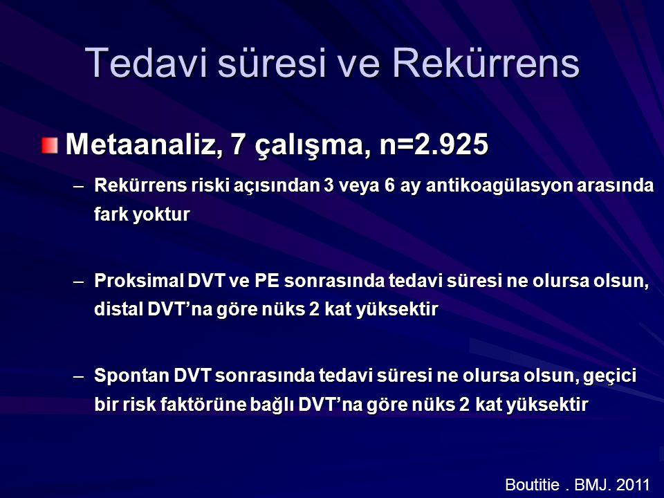 Tedavi süresi ve Rekürrens Metaanaliz, 7 çalışma, n=2.925 –Rekürrens riski açısından 3 veya 6 ay antikoagülasyon arasında fark yoktur –Proksimal DVT v