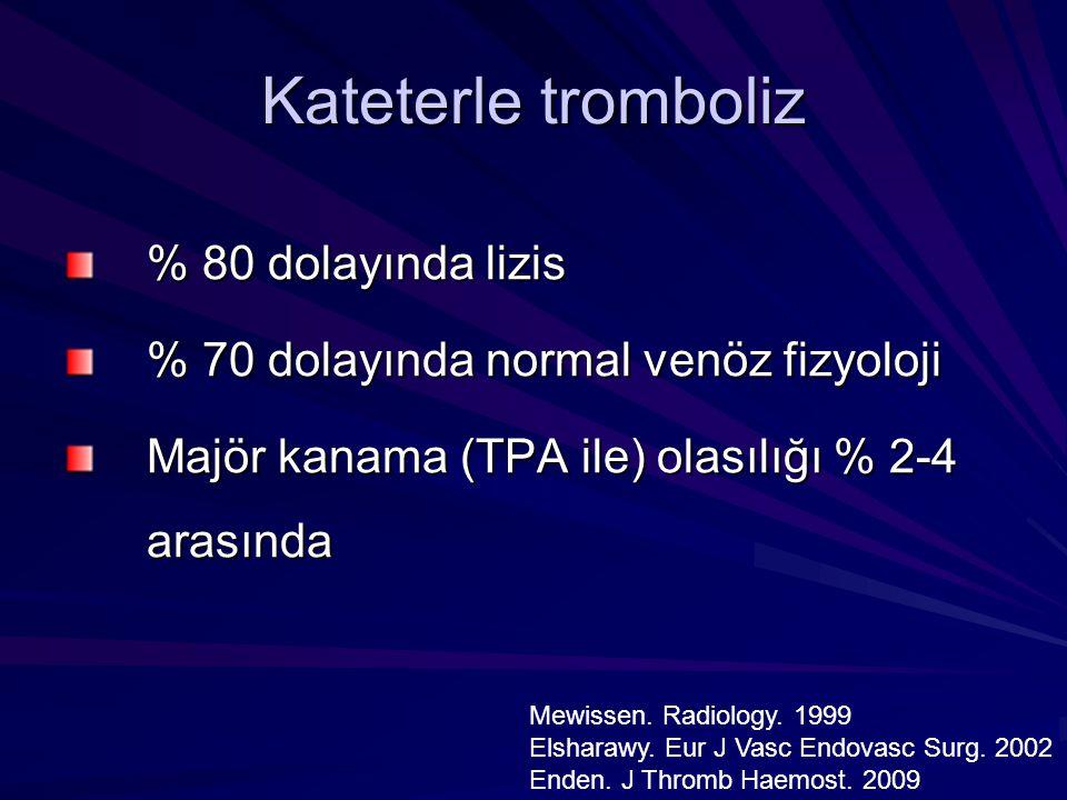 Kateterle tromboliz % 80 dolayında lizis % 70 dolayında normal venöz fizyoloji Majör kanama (TPA ile) olasılığı % 2-4 arasında Mewissen. Radiology. 19