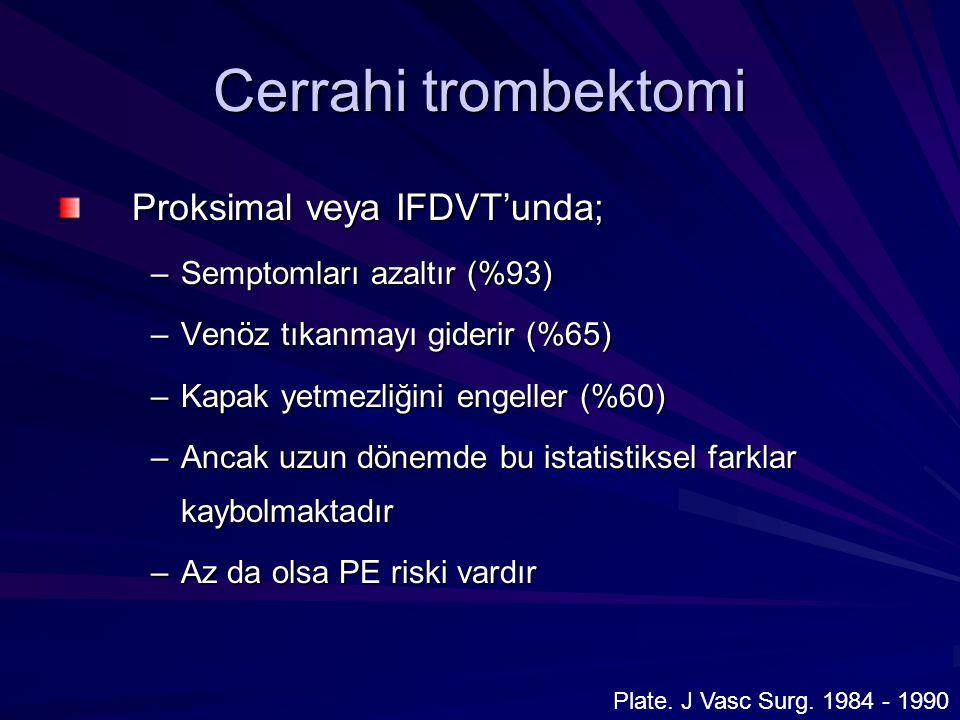 Cerrahi trombektomi Proksimal veya IFDVT'unda; –Semptomları azaltır (%93) –Venöz tıkanmayı giderir (%65) –Kapak yetmezliğini engeller (%60) –Ancak uzu