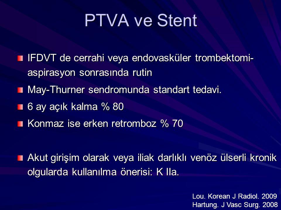 PTVA ve Stent IFDVT de cerrahi veya endovasküler trombektomi- aspirasyon sonrasında rutin May-Thurner sendromunda standart tedavi. 6 ay açık kalma % 8