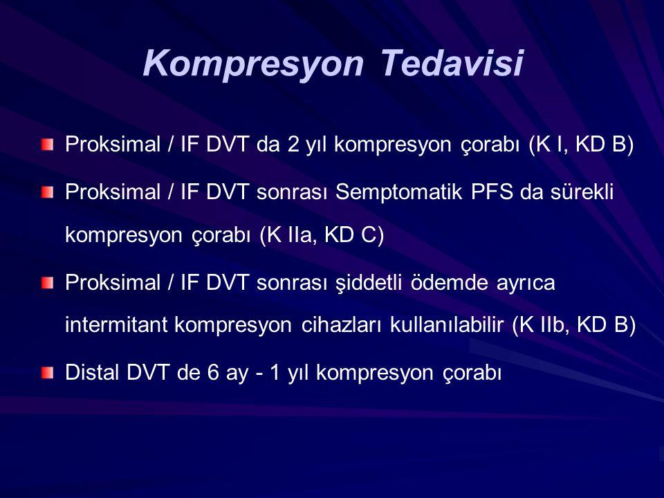 Kompresyon Tedavisi Proksimal / IF DVT da 2 yıl kompresyon çorabı (K I, KD B) Proksimal / IF DVT sonrası Semptomatik PFS da sürekli kompresyon çorabı