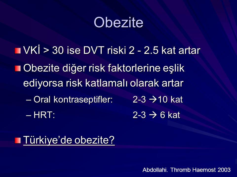 Obezite VKİ > 30 ise DVT riski 2 - 2.5 kat artar Obezite diğer risk faktorlerine eşlik ediyorsa risk katlamalı olarak artar –Oral kontraseptifler:2-3