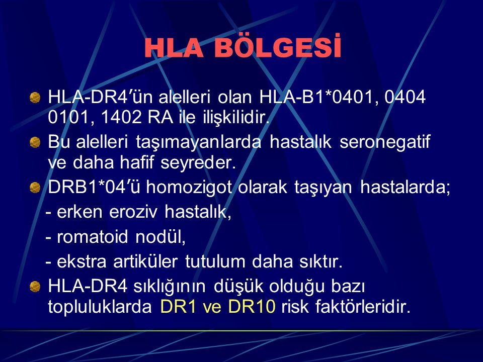 HLA-DR4 'ü n alelleri olan HLA-B1*0401, 0404 0101, 1402 RA ile ilişkilidir. Bu alelleri taşımayanlarda hastalık seronegatif ve daha hafif seyreder. DR