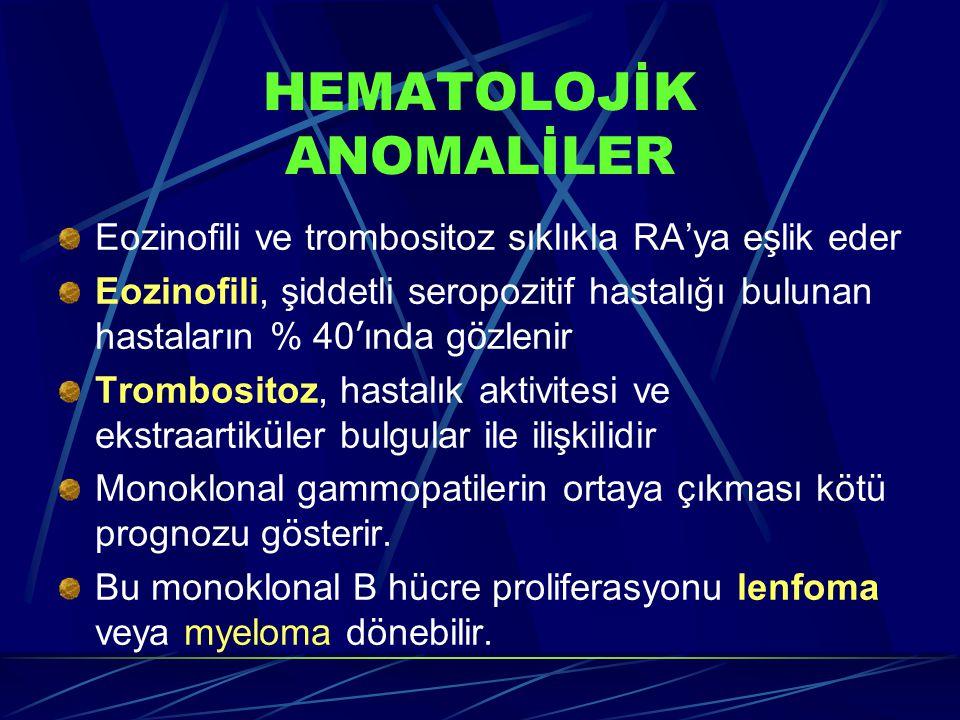 HEMATOLOJİK ANOMALİLER Eozinofili ve trombositoz sıklıkla RA'ya eşlik eder Eozinofili, şiddetli seropozitif hastalığı bulunan hastaların % 40 ' ında g ö zlenir Trombositoz, hastalık aktivitesi ve ekstraartik ü ler bulgular ile ilişkilidir Monoklonal gammopatilerin ortaya çıkması kötü prognozu gösterir.