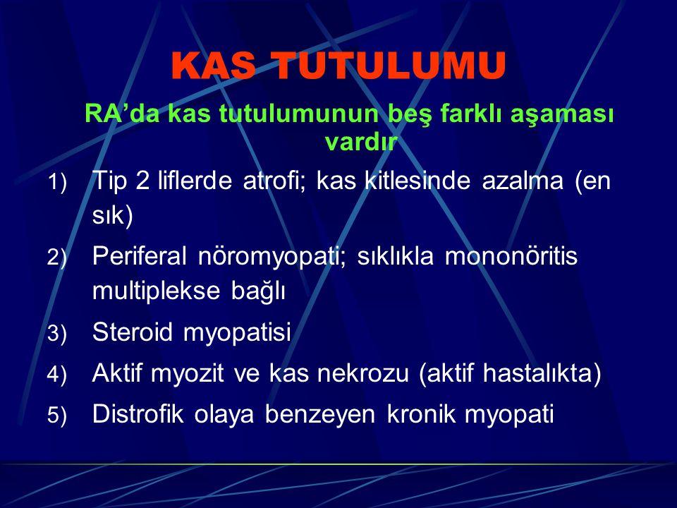 KAS TUTULUMU RA'da kas tutulumunun beş farklı aşaması vardır 1) Tip 2 liflerde atrofi; kas kitlesinde azalma (en sık) 2) Periferal n ö romyopati; sıklıkla monon ö ritis multiplekse bağlı 3) Steroid myopatisi 4) Aktif myozit ve kas nekrozu (aktif hastalıkta) 5) Distrofik olaya benzeyen kronik myopati