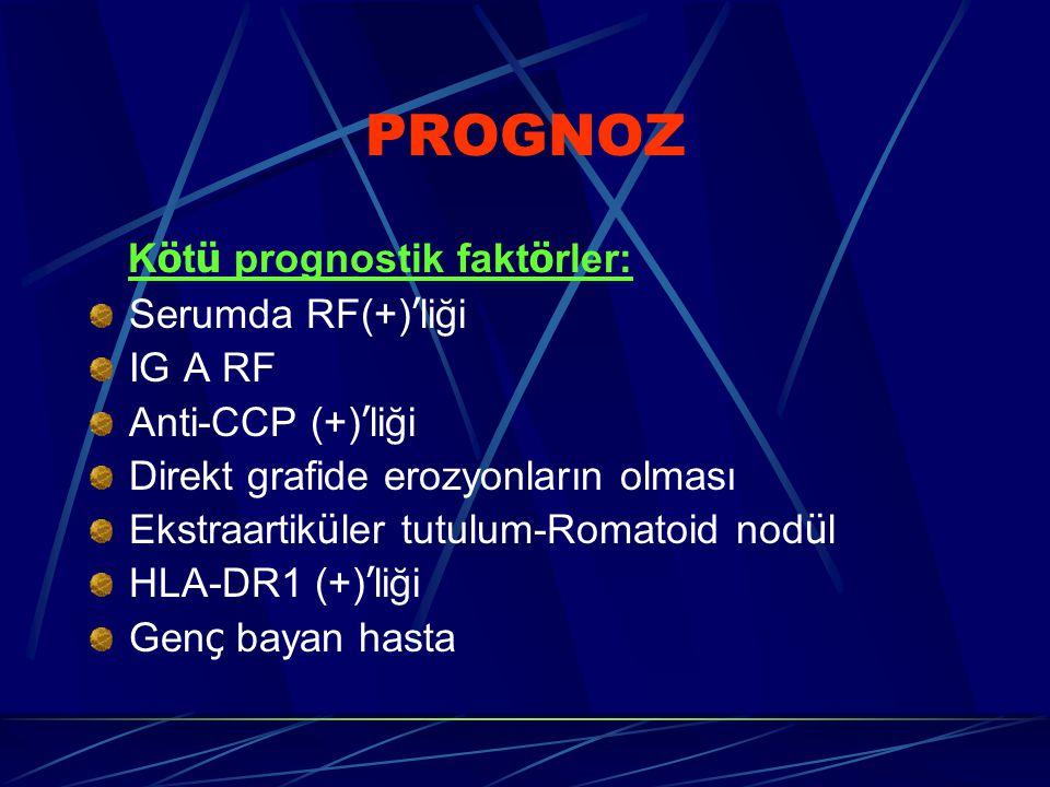 PROGNOZ K ö t ü prognostik fakt ö rler: Serumda RF(+) ' liği IG A RF Anti-CCP (+) ' liği Direkt grafide erozyonların olması Ekstraartik ü ler tutulum-Romatoid nod ü l HLA-DR1 (+) ' liği Gen ç bayan hasta