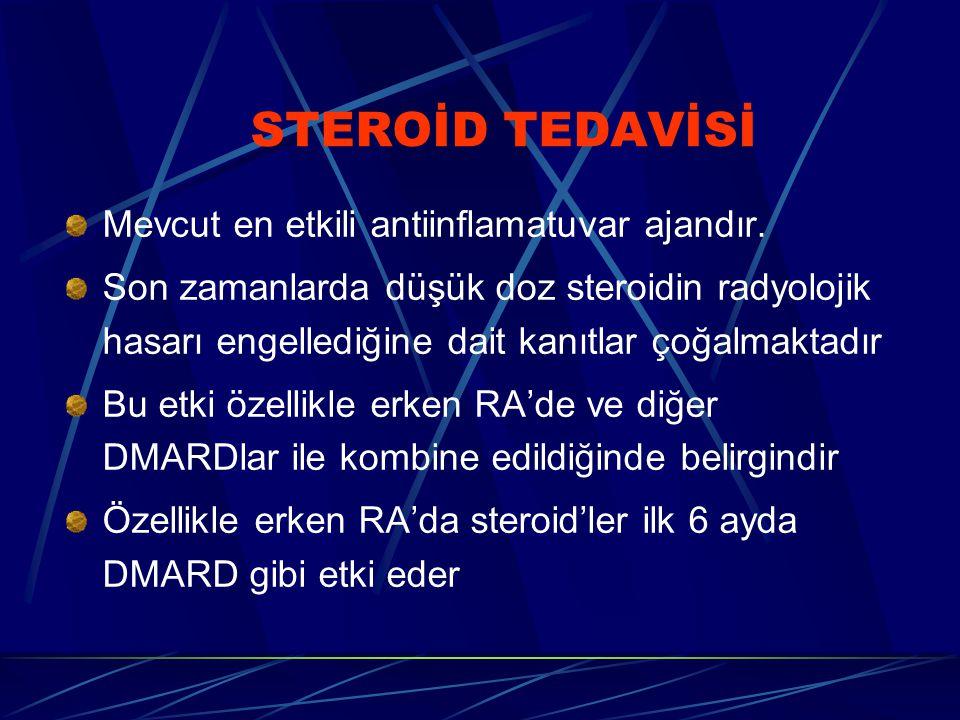 STEROİD TEDAVİSİ Mevcut en etkili antiinflamatuvar ajandır. Son zamanlarda düşük doz steroidin radyolojik hasarı engellediğine dait kanıtlar çoğalmakt