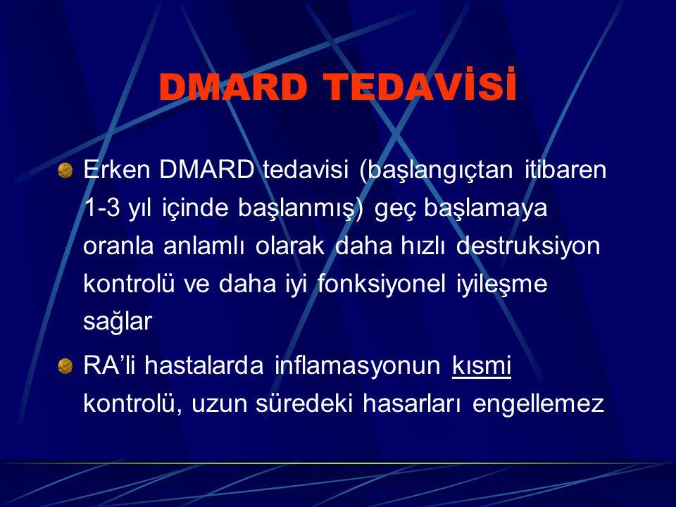 DMARD TEDAVİSİ Erken DMARD tedavisi (başlangıçtan itibaren 1-3 yıl içinde başlanmış) geç başlamaya oranla anlamlı olarak daha hızlı destruksiyon kontrolü ve daha iyi fonksiyonel iyileşme sağlar RA'li hastalarda inflamasyonun kısmi kontrolü, uzun süredeki hasarları engellemez