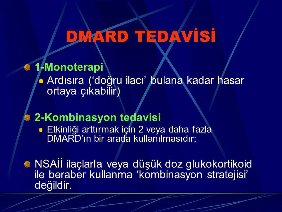 DMARD TEDAVİSİ 1-Monoterapi Ardısıra ('doğru ilacı' bulana kadar hasar ortaya çıkabilir) 2-Kombinasyon tedavisi Etkinliği arttırmak için 2 veya daha fazla DMARD'ın bir arada kullanılmasıdır; NSAİİ ilaçlarla veya düşük doz glukokortikoid ile beraber kullanma 'kombinasyon stratejisi' değildir.