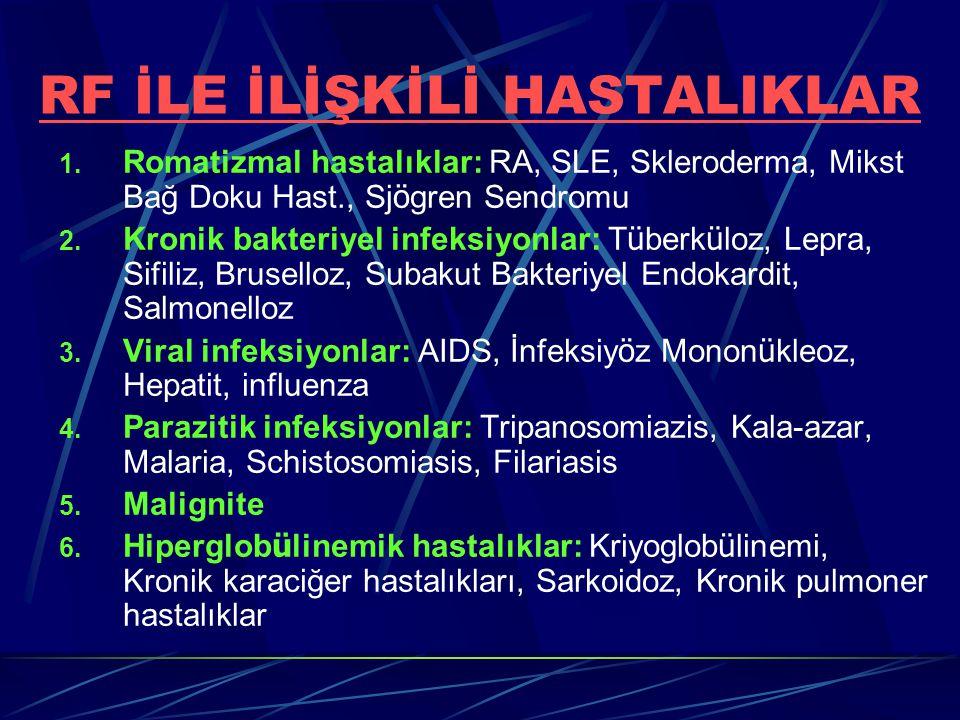 RF İLE İLİŞKİLİ HASTALIKLAR 1. Romatizmal hastalıklar: RA, SLE, Skleroderma, Mikst Bağ Doku Hast., Sj ö gren Sendromu 2. Kronik bakteriyel infeksiyonl