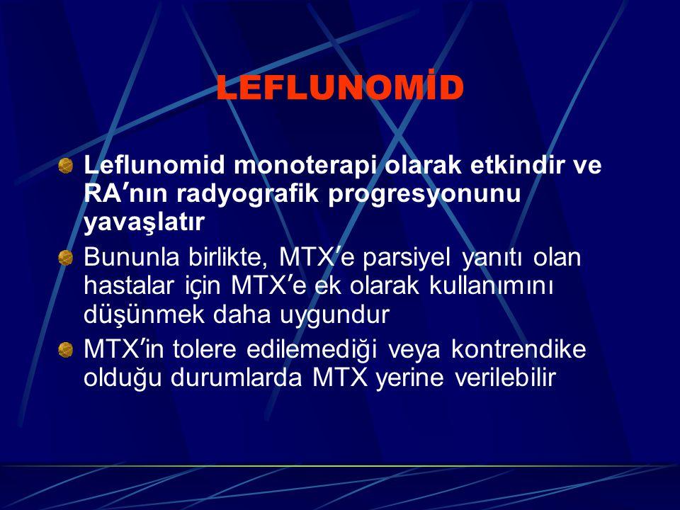 LEFLUNOMİD Leflunomid monoterapi olarak etkindir ve RA ' nın radyografik progresyonunu yavaşlatır Bununla birlikte, MTX ' e parsiyel yanıtı olan hastalar i ç in MTX ' e ek olarak kullanımını d ü ş ü nmek daha uygundur MTX ' in tolere edilemediği veya kontrendike olduğu durumlarda MTX yerine verilebilir
