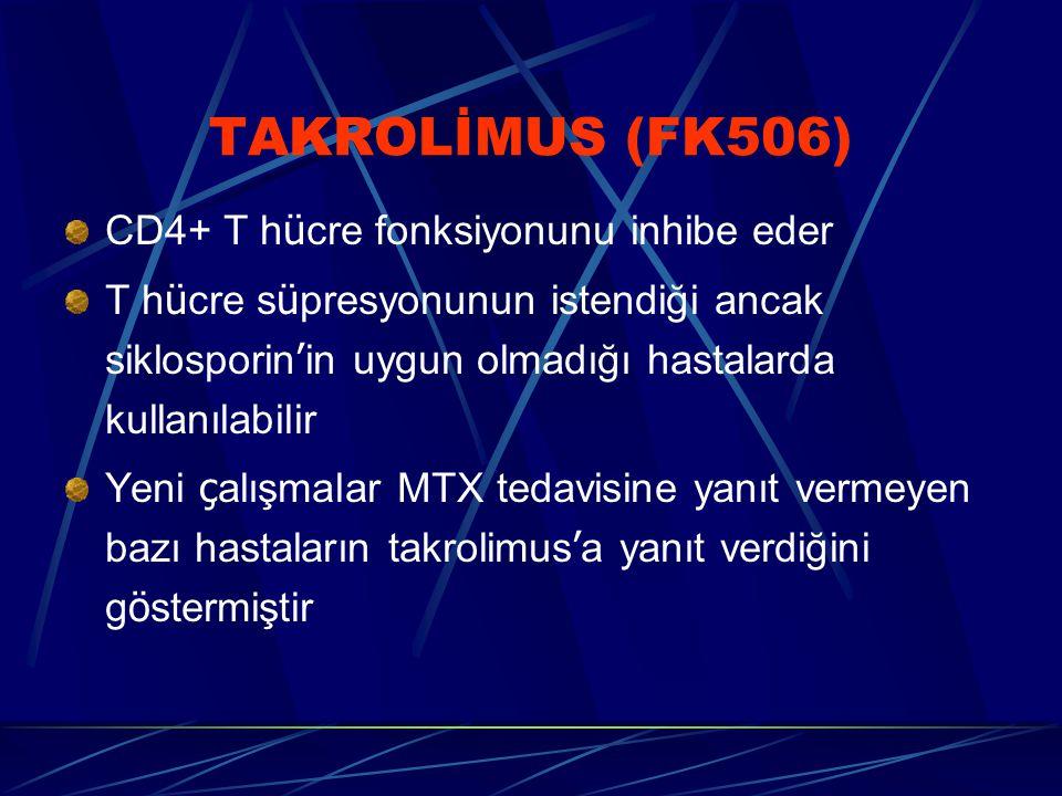 TAKROLİMUS (FK506) CD4+ T h ü cre fonksiyonunu inhibe eder T h ü cre s ü presyonunun istendiği ancak siklosporin ' in uygun olmadığı hastalarda kullanılabilir Yeni ç alışmalar MTX tedavisine yanıt vermeyen bazı hastaların takrolimus ' a yanıt verdiğini g ö stermiştir