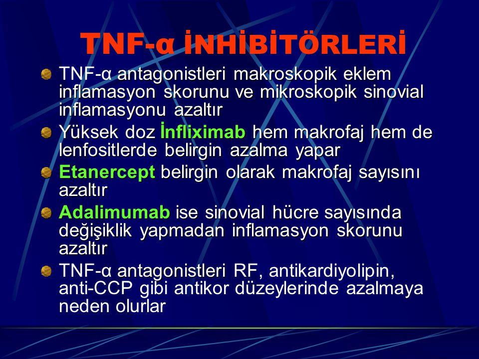 TNF-α İNHİBİTÖRLERİ antagonistleri makroskopik eklem inflamasyon skorunu ve mikroskopik sinovial inflamasyonu azaltır TNF-α antagonistleri makroskopik eklem inflamasyon skorunu ve mikroskopik sinovial inflamasyonu azaltır Yüksek doz İnfliximab hem makrofaj hem de lenfositlerde belirgin azalma yapar Etanercept belirgin olarak makrofaj sayısını azaltır Adalimumab ise sinovial hücre sayısında değişiklik yapmadan inflamasyon skorunu azaltır antagonistleri TNF-α antagonistleri RF, antikardiyolipin, anti-CCP gibi antikor düzeylerinde azalmaya neden olurlar