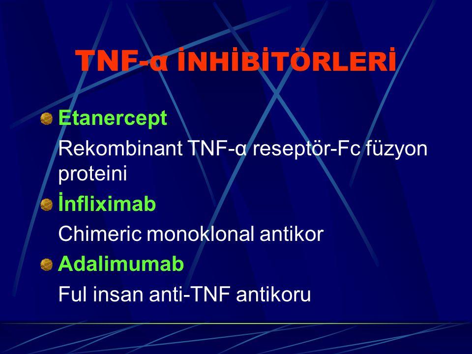 TNF-α İNHİBİTÖRLERİ Etanercept Rekombinant TNF-α reseptör-Fc füzyon proteini İnfliximab Chimeric monoklonal antikor Adalimumab Ful insan anti-TNF anti