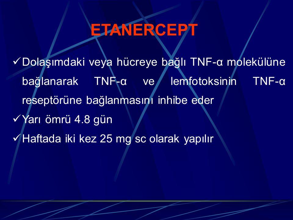 ETANERCEPT Dolaşımdaki veya hücreye bağlı TNF-α molekülüne bağlanarak TNF-α ve lemfotoksinin TNF-α reseptörüne bağlanmasını inhibe eder Yarı ömrü 4.8 gün Haftada iki kez 25 mg sc olarak yapılır