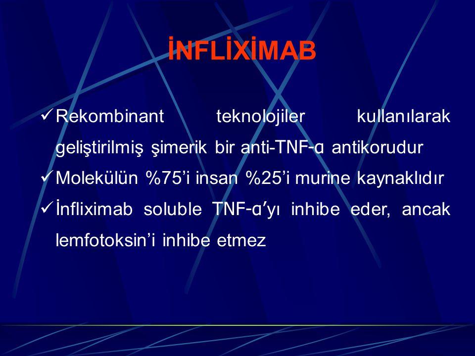 İNFLİXİMAB Rekombinant teknolojiler kullanılarak geliştirilmiş şimerik bir anti- TNF-α antikorudur Molekülün %75'i insan %25'i murine kaynaklıdır İnfliximab soluble TNF-α' yı inhibe eder, ancak lemfotoksin'i inhibe etmez
