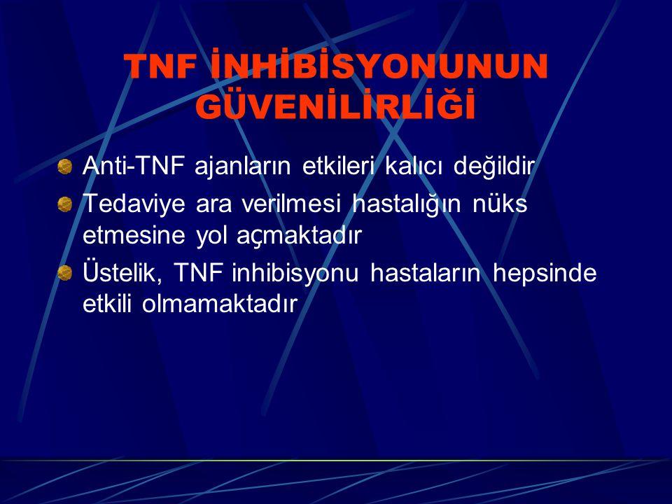 TNF İNHİBİSYONUNUN G Ü VENİLİRLİĞİ Anti-TNF ajanların etkileri kalıcı değildir Tedaviye ara verilmesi hastalığın n ü ks etmesine yol a ç maktadır Ü stelik, TNF inhibisyonu hastaların hepsinde etkili olmamaktadır