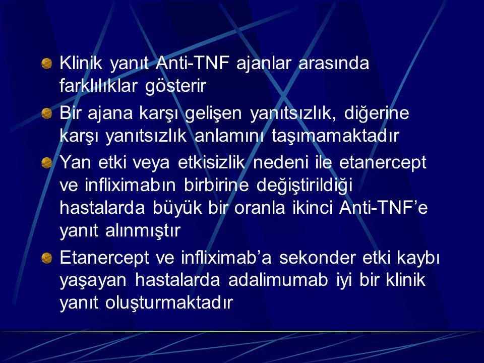 Klinik yanıt Anti-TNF ajanlar arasında farklılıklar gösterir Bir ajana karşı gelişen yanıtsızlık, diğerine karşı yanıtsızlık anlamını taşımamaktadır Y