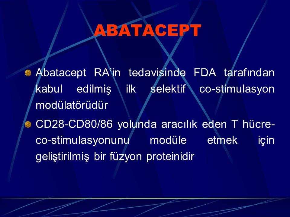 ABATACEPT Abatacept RA'in tedavisinde FDA tarafından kabul edilmiş ilk selektif co-stimulasyon modülatörüdür CD28-CD80/86 yolunda aracılık eden T hücre- co-stimulasyonunu modüle etmek için geliştirilmiş bir füzyon proteinidir