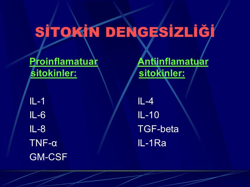 SİTOKİN DENGESİZLİĞİ Proinflamatuar sitokinler: IL-1 IL-6 IL-8 TNF-α GM-CSF Antiinflamatuar sitokinler: IL-4 IL-10 TGF-beta IL-1Ra