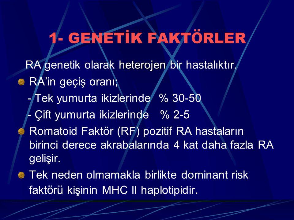 1- GENETİK FAKT Ö RLER heterojen RA genetik olarak heterojen bir hastalıktır. RA'in geçiş oranı; - Tek yumurta ikizlerinde % 30-50 - Çift yumurta ikiz