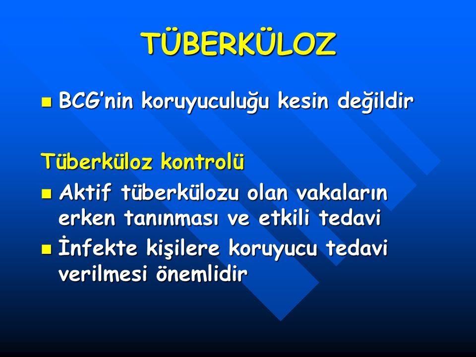 TÜBERKÜLOZ BCG'nin koruyuculuğu kesin değildir BCG'nin koruyuculuğu kesin değildir Tüberküloz kontrolü Aktif tüberkülozu olan vakaların erken tanınmas