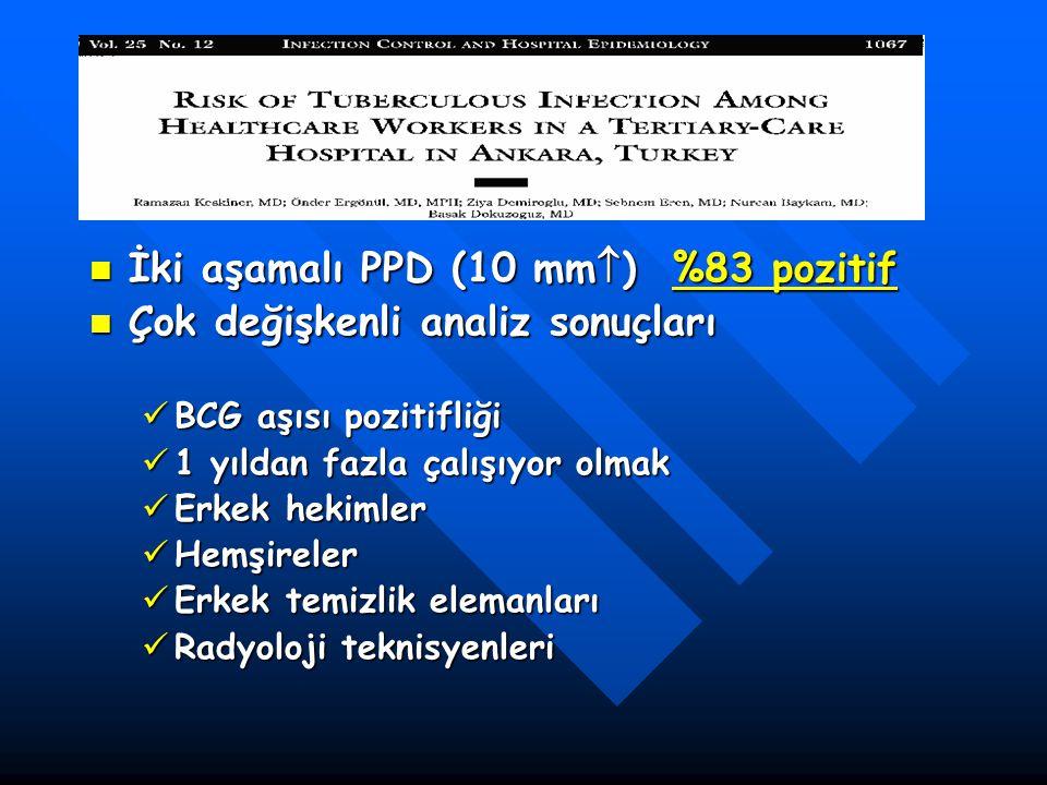 İki aşamalı PPD (10 mm  ) %83 pozitif İki aşamalı PPD (10 mm  ) %83 pozitif Çok değişkenli analiz sonuçları Çok değişkenli analiz sonuçları BCG aşıs